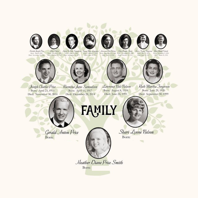 Custom Family Tree Digital File ... simplyfreshdesigns.com