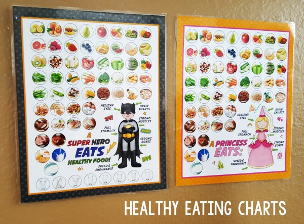 Healthy Eating Charts - Simply Fresh Designs.com